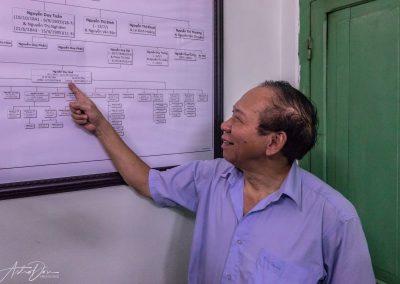 Vietnamese Geneology